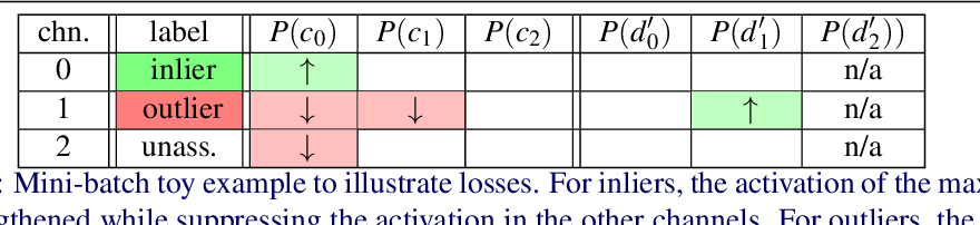 Figure 2 for Matching Features without Descriptors: Implicitly Matched Interest Points (IMIPs)
