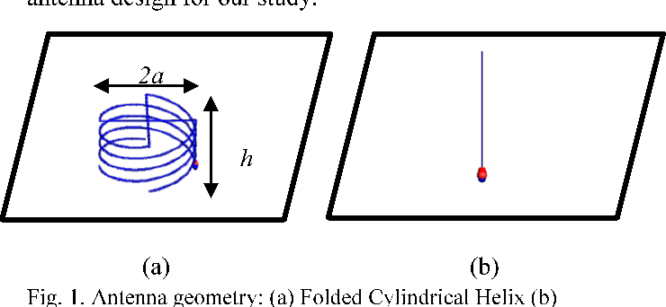 Figure 1 from Electrically-small folded cylindrical helix antenna