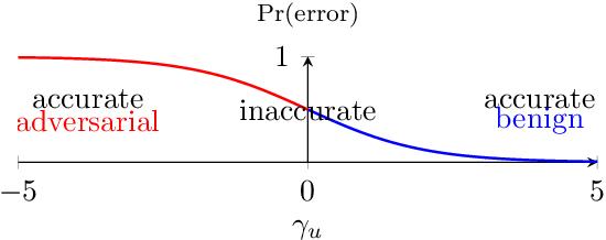 Figure 1 for Rank Aggregation via Heterogeneous Thurstone Preference Models