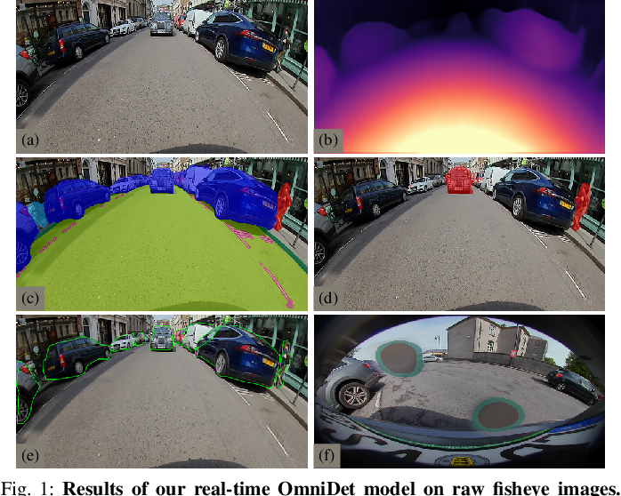 Figure 1 for OmniDet: Surround View Cameras based Multi-task Visual Perception Network for Autonomous Driving