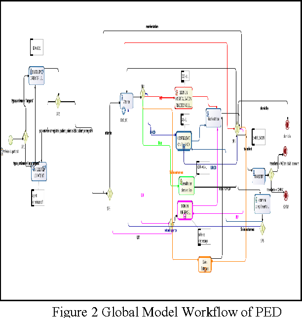 PDF] Workflow tool to Model and simulate patients paths in