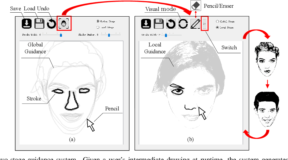 Figure 3 for dualFace:Two-Stage Drawing Guidance for Freehand Portrait Sketching