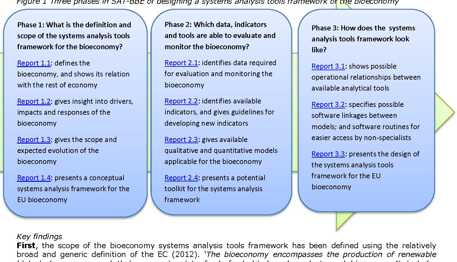 PDF] Design of a systems analysis tools framework for a EU