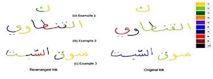 Figure 3 for Large Vocabulary Arabic Online Handwriting Recognition System