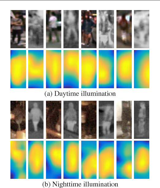 Figure 1 for Fusion of Multispectral Data Through Illumination-aware Deep Neural Networks for Pedestrian Detection