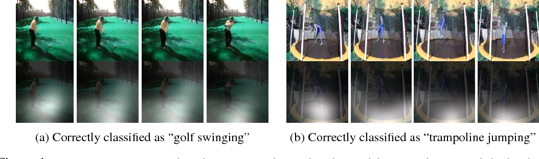 Figure 1 for Action Recognition using Visual Attention