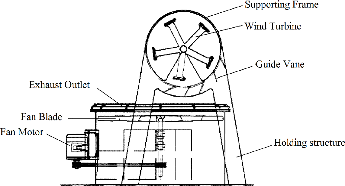 figure 1 from design and experimental analysis of an exhaust air rh semanticscholar org Exhaust Thimbles for Generators Generator Exhaust System