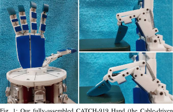Figure 1 for CATCH-919 Hand: Design of a 9-actuator 19-DOF Anthropomorphic Robotic Hand