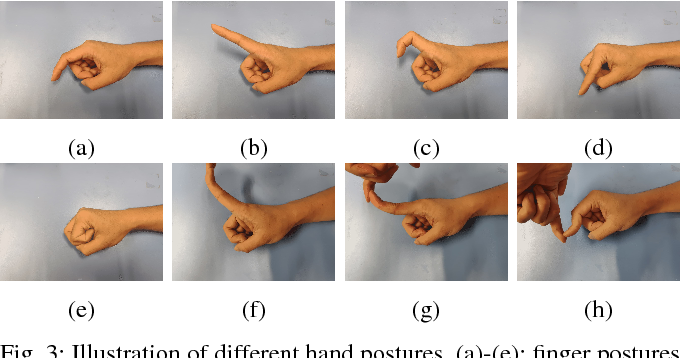 Figure 3 for CATCH-919 Hand: Design of a 9-actuator 19-DOF Anthropomorphic Robotic Hand