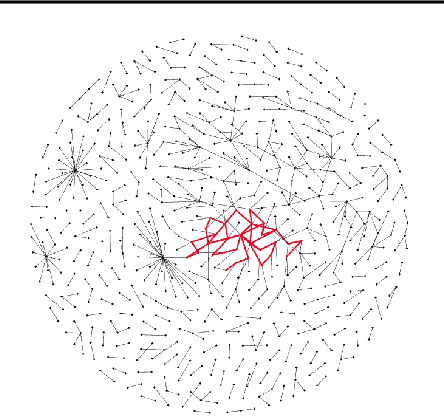 Figure 1 for Automating Botnet Detection with Graph Neural Networks