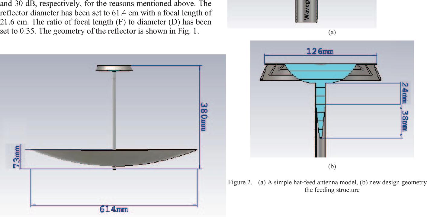 Improved splash-plate feed parabolic reflector antenna for Ka-Band