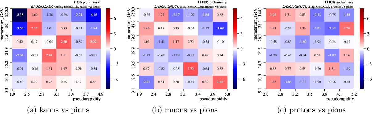 Figure 4 for Fast Data-Driven Simulation of Cherenkov Detectors Using Generative Adversarial Networks