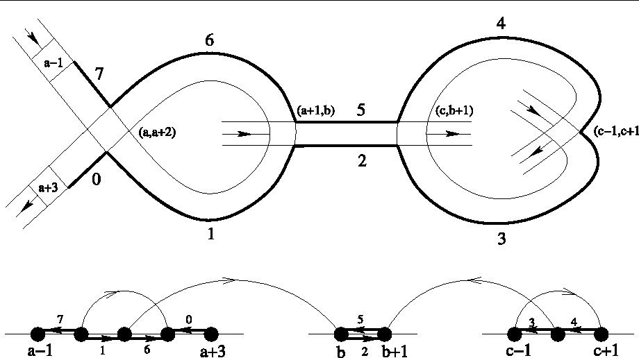 Chord Diagram Semantic Scholar