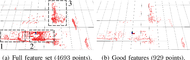Figure 2 for Greedy-Based Feature Selection for Efficient LiDAR SLAM
