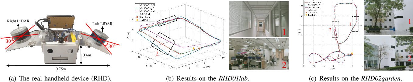 Figure 4 for Greedy-Based Feature Selection for Efficient LiDAR SLAM