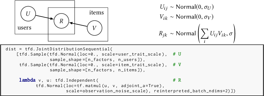 Figure 2 for Joint Distributions for TensorFlow Probability