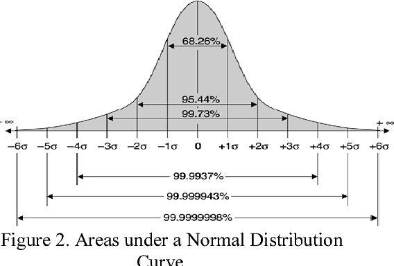 Figure 3 for Improving Data Quality through Deep Learning and Statistical Models