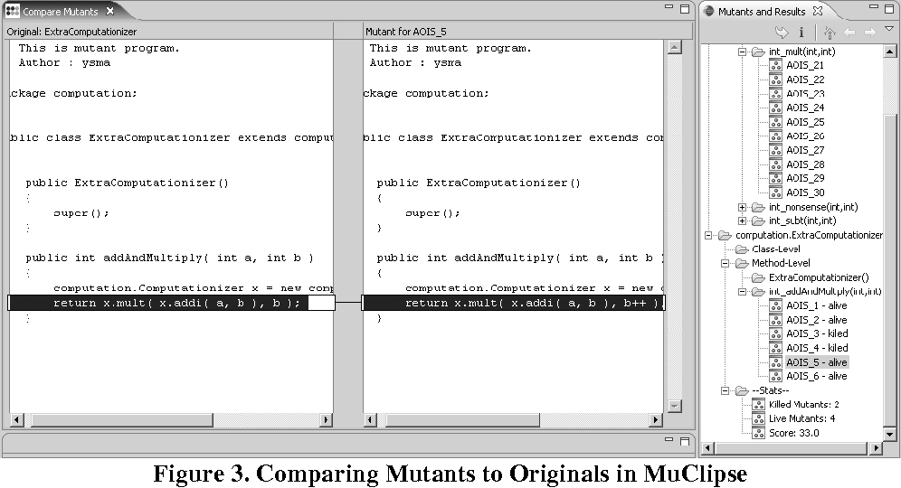 mutation testing by using formal method Paul ammann and jeff offutt using formal methods to derive test frames in category-partition testing ninth annual conference on roland untch, mary jean harrold, and jeff offutt mutation analysis using program schemata 1993 international symposium on software testing and analysis.