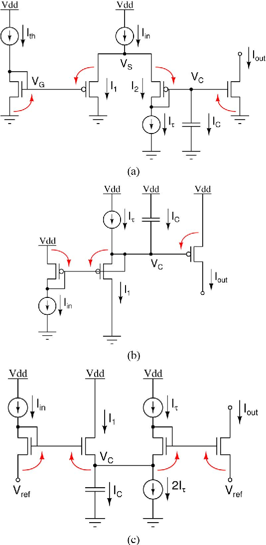 figure 1 from neuromorphic electronic circuits for building Electronic Circuit Symbols