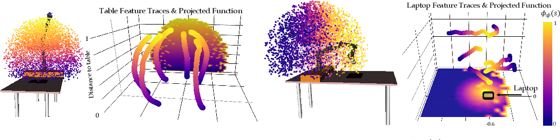 Figure 2 for Feature Expansive Reward Learning: Rethinking Human Input