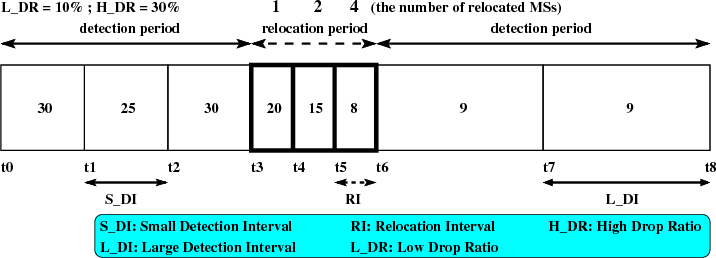 Figure 2 from Access Service Network (ASN) Gateway