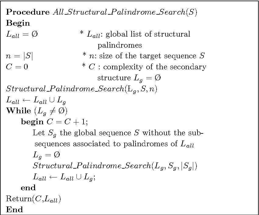 Fig. 1. Procedure of structural palindrome searching including pseudoknots