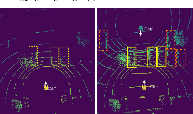 Figure 1 for F-Cooper: Feature based Cooperative Perception for Autonomous Vehicle Edge Computing System Using 3D Point Clouds