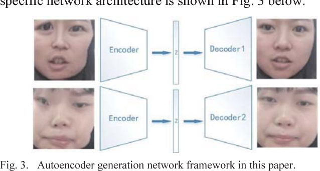 Figure 3 from Video Face Swap Based on Autoencoder Generation
