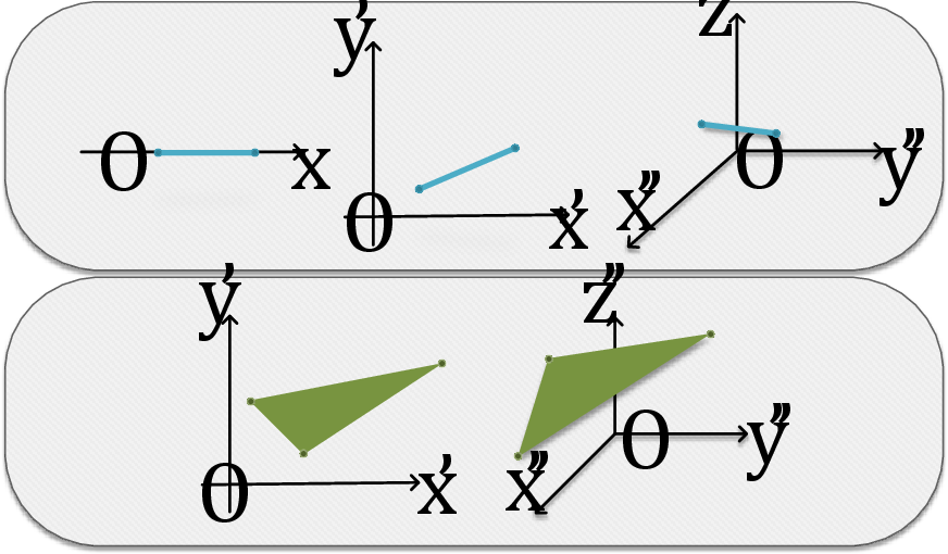 Figure 3 for Few Shot Learning with Simplex