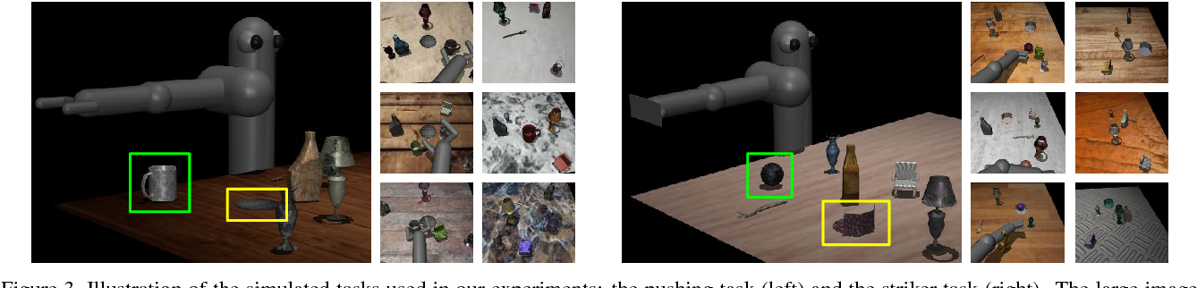 Figure 4 for GPLAC: Generalizing Vision-Based Robotic Skills using Weakly Labeled Images