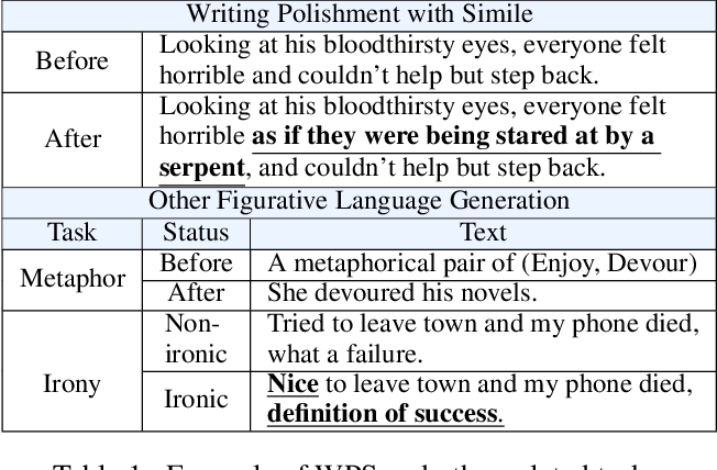 Figure 1 for Writing Polishment with Simile: Task, Dataset and A Neural Approach