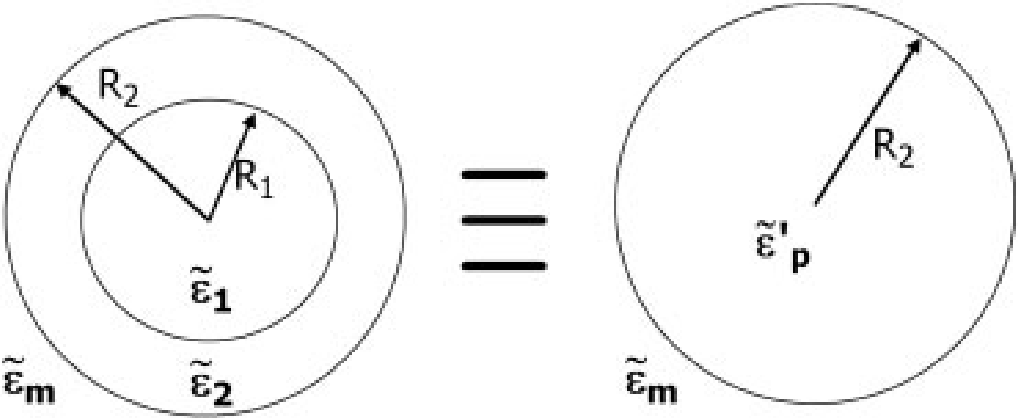 figure 2 1 from single particle and biological cell