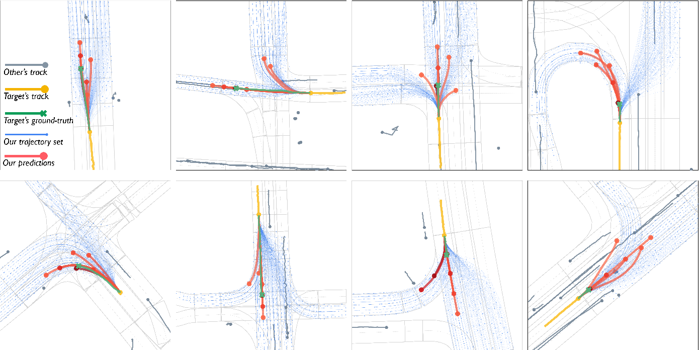 Figure 4 for Learning to Predict Vehicle Trajectories with Model-based Planning