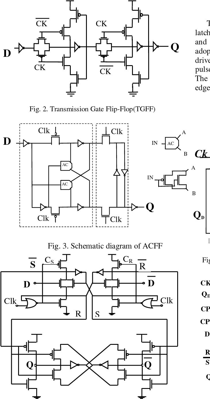 Dual Stack Conditional Push Pull Pulsed Latches Semantic Scholar T Latch Circuit Diagram