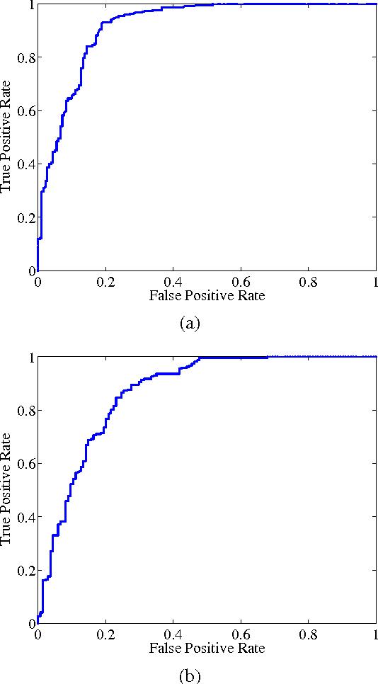 Figure 2 for Novelty Detection Under Multi-Instance Multi-Label Framework