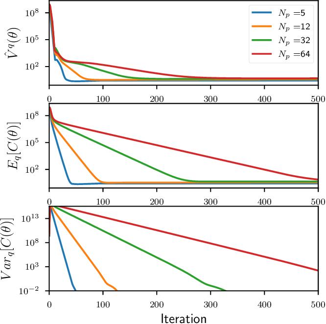 Figure 2 for Entropy Regularized Motion Planning via Stein Variational Inference