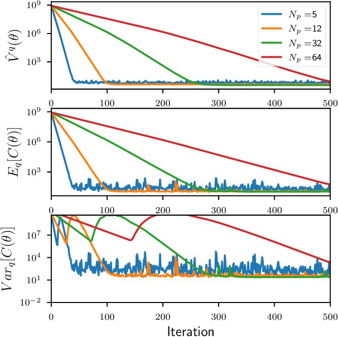 Figure 3 for Entropy Regularized Motion Planning via Stein Variational Inference