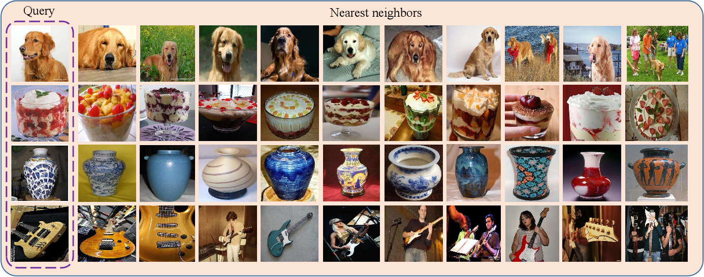 Figure 3 for Revisiting Metric Learning for Few-Shot Image Classification