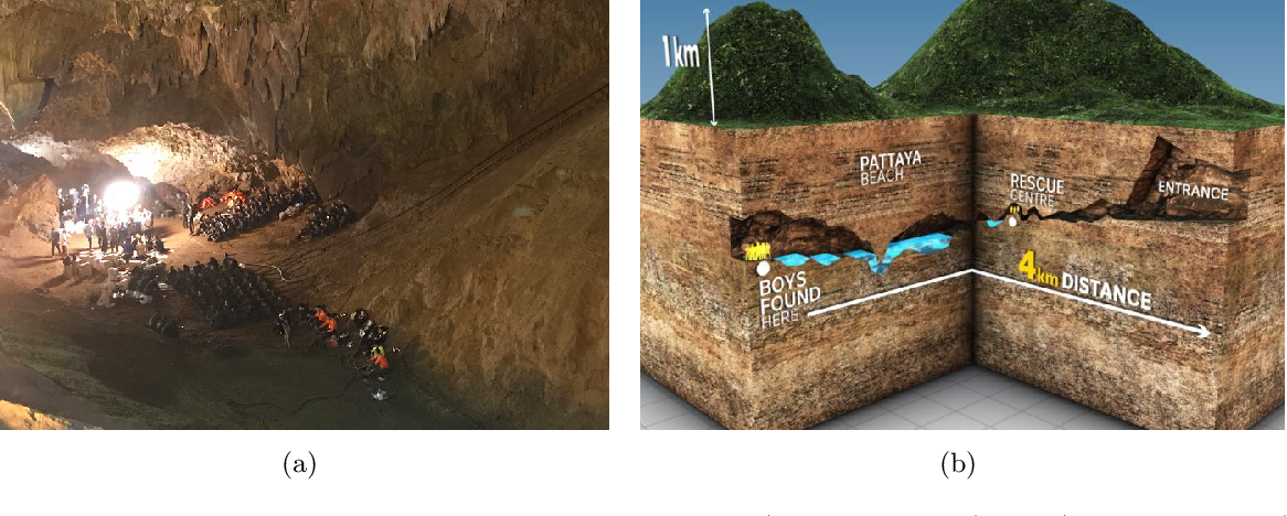 Figure 1 for NeBula: Quest for Robotic Autonomy in Challenging Environments; TEAM CoSTAR at the DARPA Subterranean Challenge