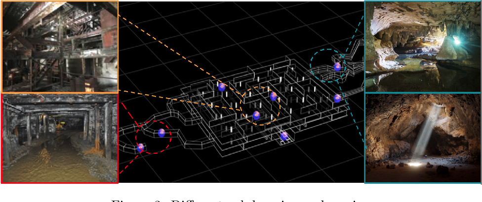 Figure 4 for NeBula: Quest for Robotic Autonomy in Challenging Environments; TEAM CoSTAR at the DARPA Subterranean Challenge