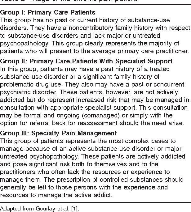 Table 2 Triage of the chronic pain patient