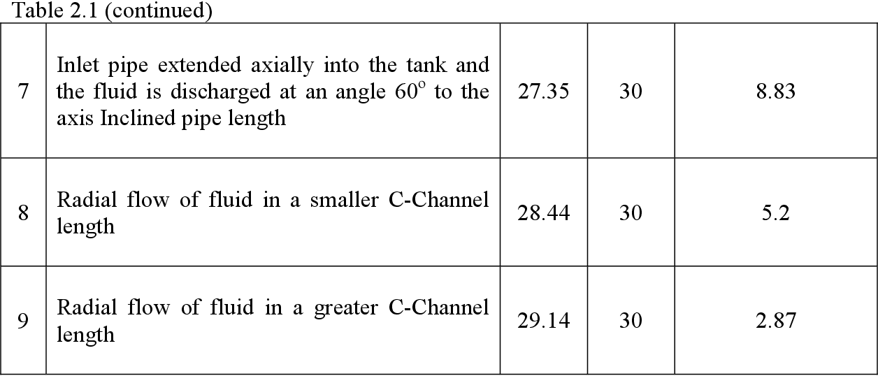 Computation of fluid circulation in a cryogenic storage tank