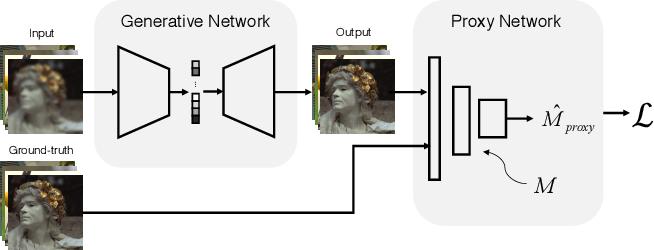 Figure 1 for Perceptually Optimizing Deep Image Compression