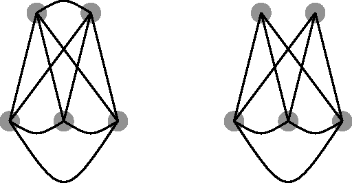 Figure 1 for Estimating Undirected Graphs Under Weak Assumptions