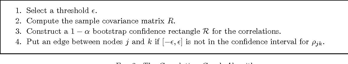 Figure 2 for Estimating Undirected Graphs Under Weak Assumptions