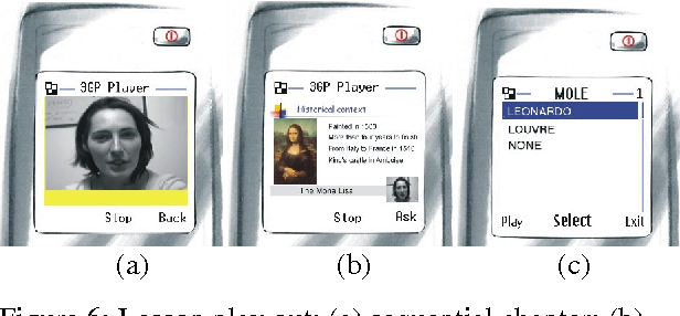 Figure 6: Lesson play out: (a) sequential chapter; (b) interactivity activates the ask button; (c) selection of a particular topic.