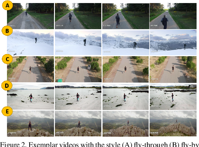 Figure 3 for One-Shot Imitation Filming of Human Motion Videos