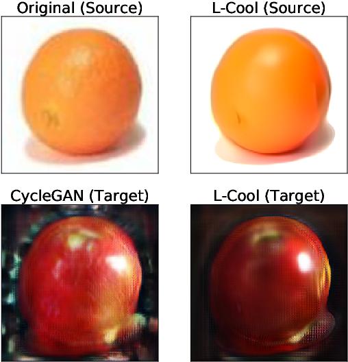 Figure 1 for Langevin Cooling for Domain Translation