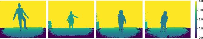 Figure 1 for Vogtareuth Rehab Depth Datasets: Benchmark for Marker-less Posture Estimation in Rehabilitation