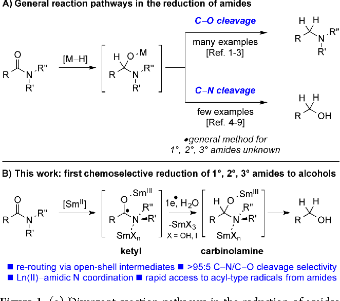 Figure 1 from Highly Chemoselective Reduction of Amides (Primary